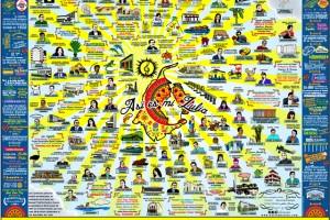 Afiche Asiesmizulia